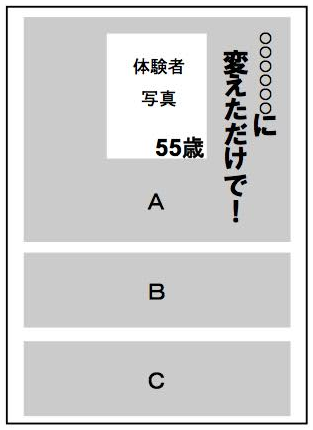 """読み手の""""想像のスイッチ""""を入れる仕掛け"""