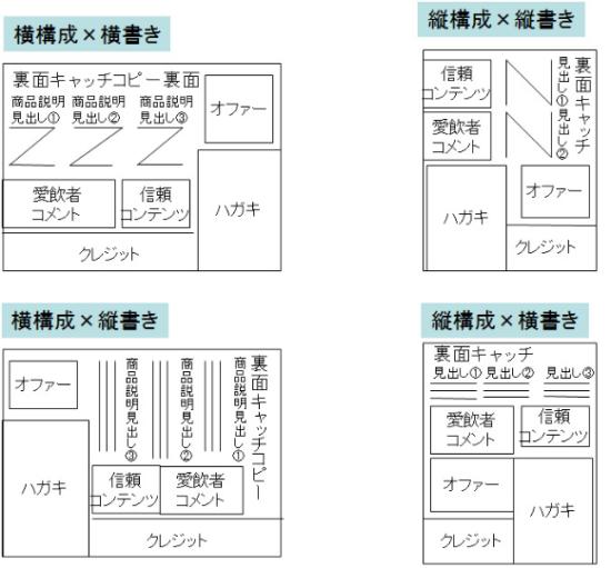 ウラ面のレイアウト4パターン(ハガキ有り)