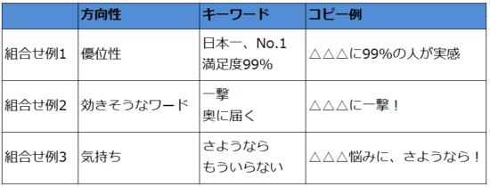 2487%e5%9b%b3%e8%a1%a8