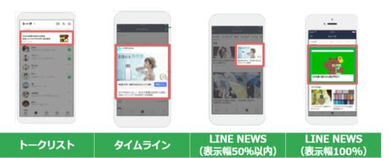 LINE広告の主な配信先